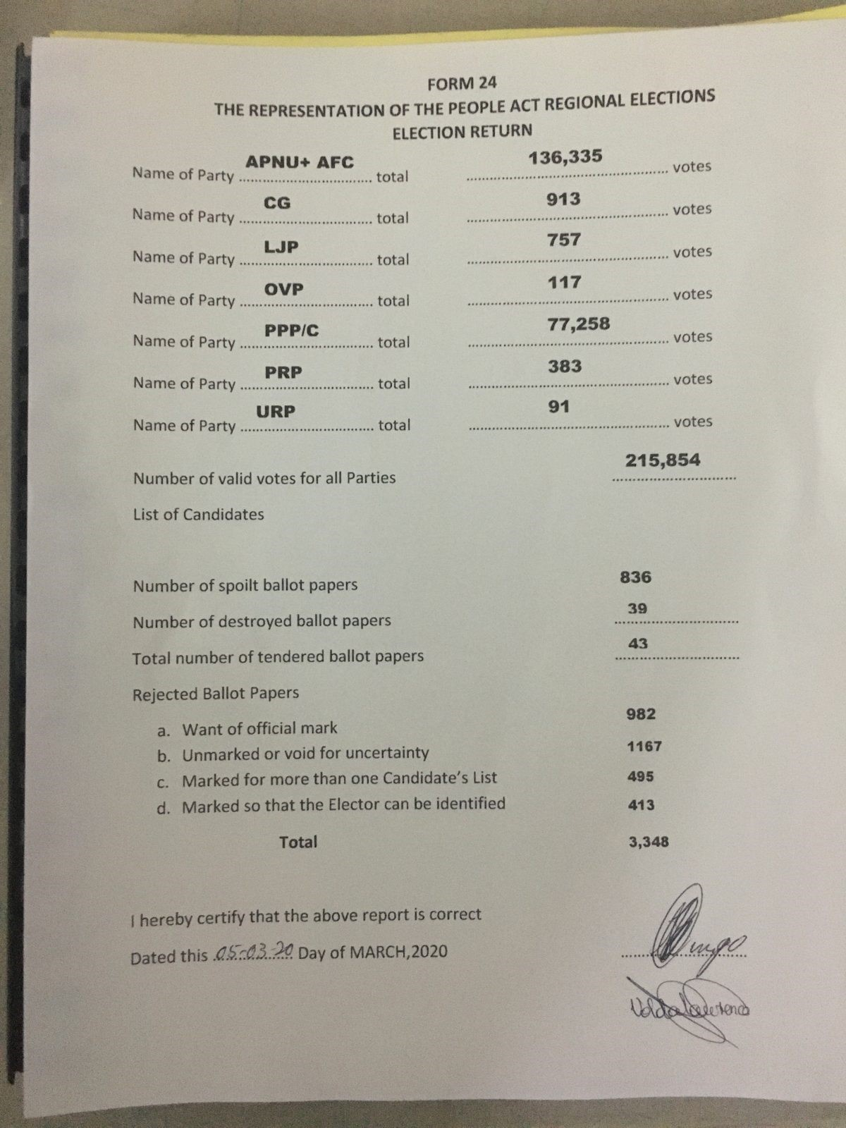 GECOM released results for Region 4