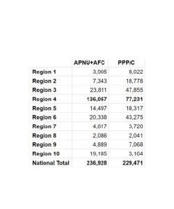 Table showing Guyana's 2020 general election results