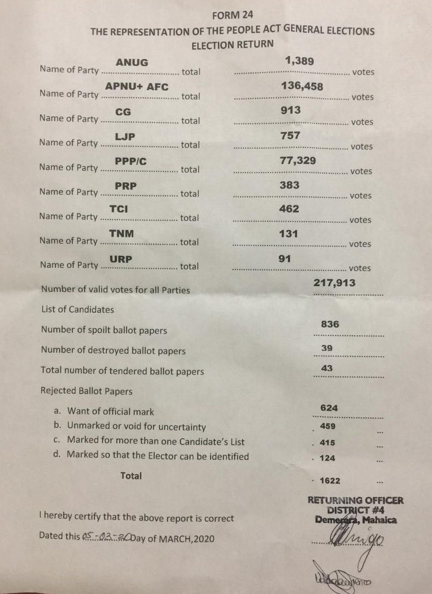 The Region Four general results that were declared on March 5th by the Region Four Returning Officer