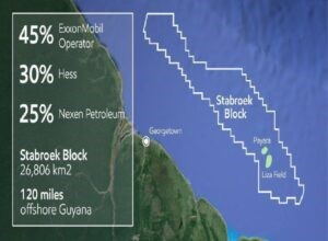 """Hess selling off more int'l assets to focus on """"crown jewel"""" in Guyana"""